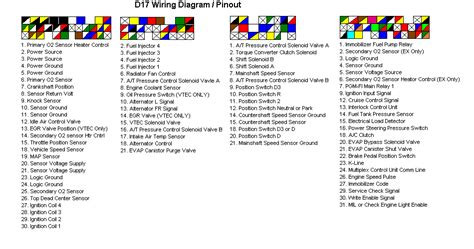 wiring diagram for 2004 honda civic ex coupe php wiring