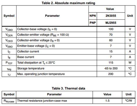datasheet of 2n3055 power transistor 2n3055 datasheet npn complementary power transistors