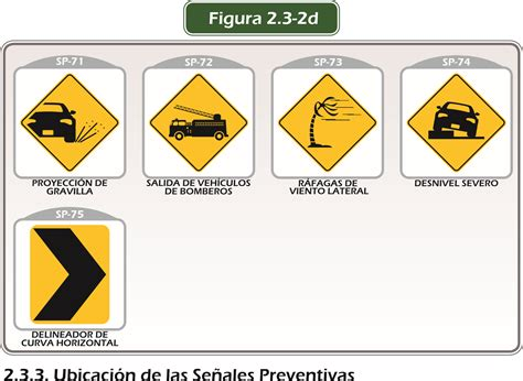 imagenes de simbolos viales seguridad vial ruta del cacao