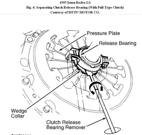 service manual 1995 isuzu rodeo wiring harness removal