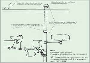 toilet plumbing vent diagram toilet get free image about