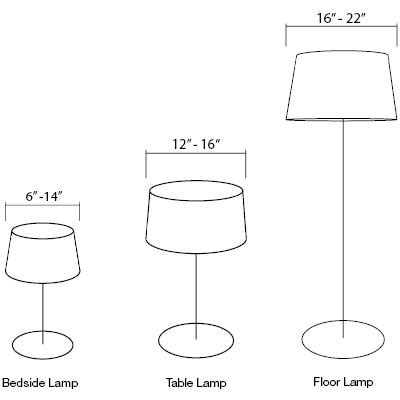 how to choose the right size l shade apartment lshades