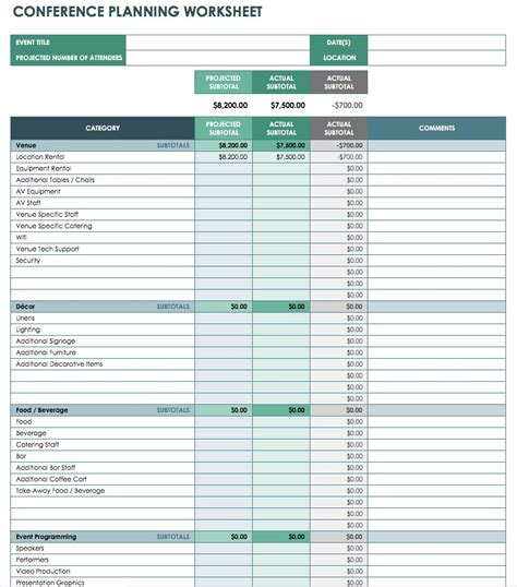 Free Event Budget Templates Smartsheet Sheets Budget Template