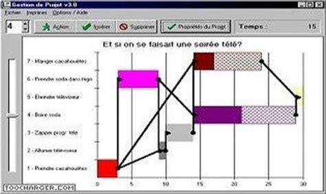 logiciel diagramme de pert gratuit logiciel pert planing gantt gratuit