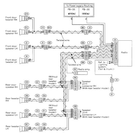 2005 subaru outback stereo wiring diagram wiring diagram