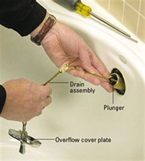 how to remove an old bathtub drain removing a bathtub how to remove a bath tub diy plumbing diy advice