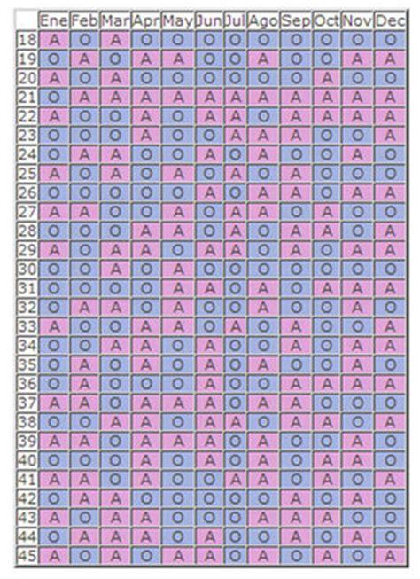 Calendario Chino 2015 Animal 2015 Calendario Chino