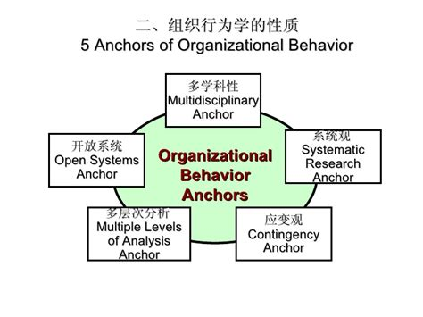 essentials of organizational behavior an evidence based approach books 管心 ftp