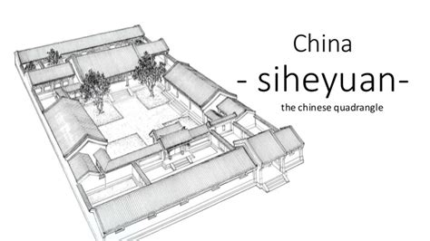 Historical Concepts Floor Plans by Chinese Courtyard