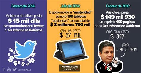 gastos deducibles segun el cff 2016 mexico en jalisco el quot gobernador de la austeridad quot luce por sus