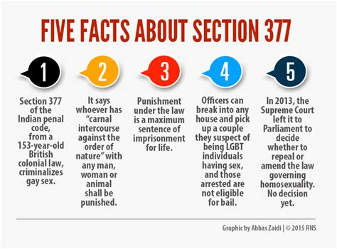 what is section 377 in india section 377 of the indian