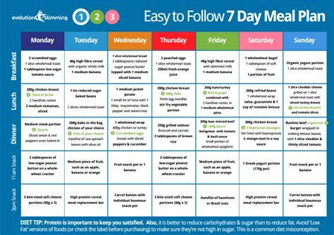 Pdf Mediterranean Diet Plan Healthy Recipes by Free Easy To Follow Diet Meal Plans Healthy Board