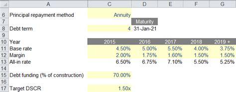 Credit Foncier Formula Excel Debt Repayment Modelling Methods Corality