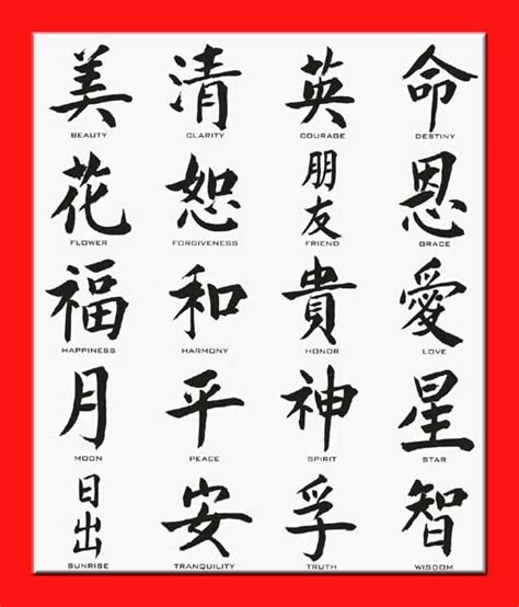 china madrid language