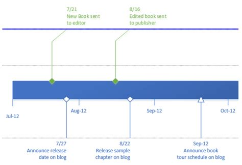 timelines in visio top timeline tips in visio office blogs