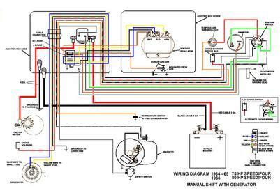 evinrude etec wiring harness evinrude get free image