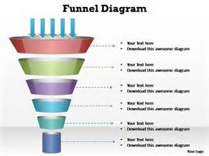 funnel diagram ppt funnel powerpoint graphic quotes