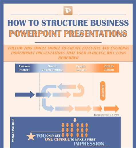 Structure Of Business Letter Ppt infographic how to structure business powerpoint