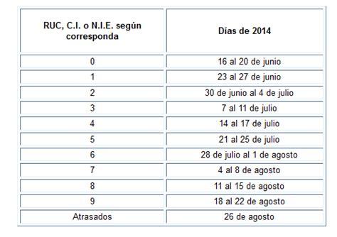 percentages de irpfen uruguay tabla irpf en uruguay tabla irpf en uruguay black