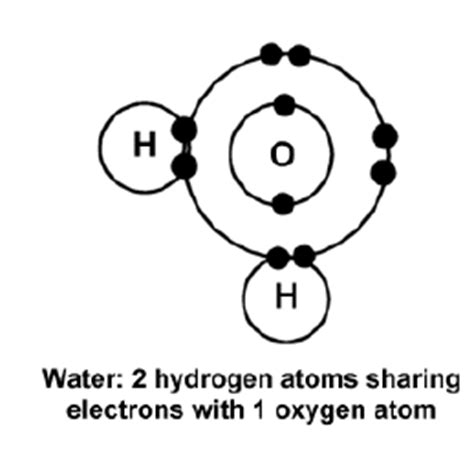 h2o dot diagram tommykeith drawing electron dot and lewis diagrams