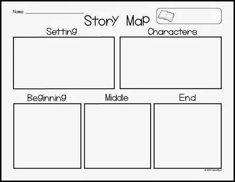 story template ks1 remix of quot story map quot thinglink