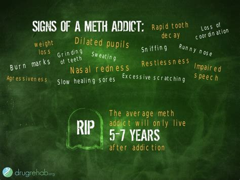 How To Increase Detox Meth by Signs Of A Meth Addict