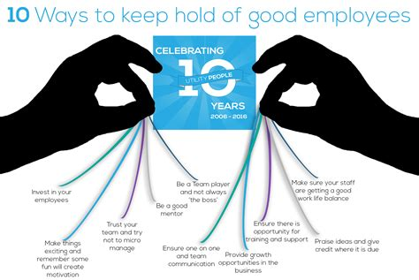 10 Ways To Keep Up With Revision by 10 Ways To Keep Hold Of Employees Utility