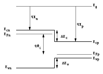 pn diode energy band diagram electrostatic analysis of a p n diode