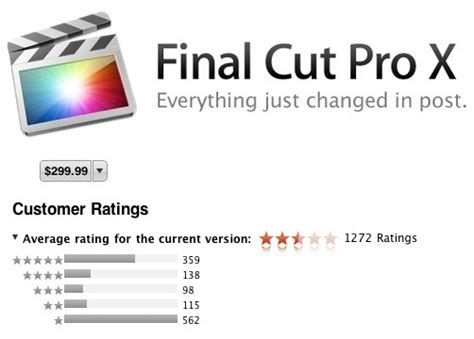 final cut pro rumors apple issuing refunds for final cut pro x upon request