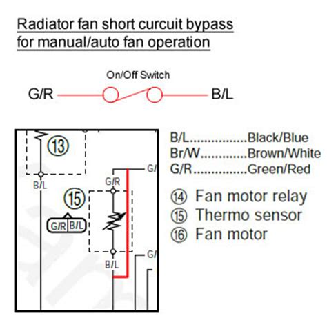 Switch Kipas Radiator kipas