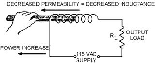 electron inductor coils navy electricity and electronics series neets module 8 rf cafe