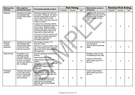 risk assessment method statement for commercial