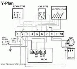 wiring diagram of y plan biflow central heating systems