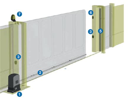 Automatic Sliding Door Mesin Pintu Otomatis mesin pintu remote otomatis automatic gate system