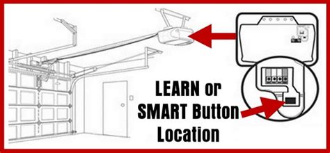 Learn Button On Garage Door Opener All My Garage Door Openers Stopped Working What Can Cause This Removeandreplace