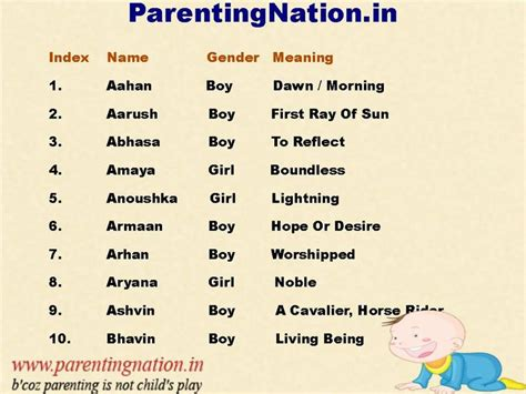 indian tamil baby boy names starting with k autos post indian hindu baby names tamil baby names hindu names names