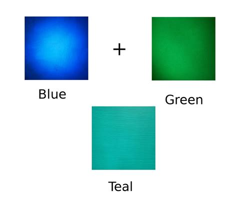 teal color meaning what are tertiary colors here s an explanation with pictures