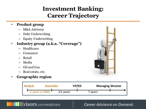Boutique Investment Banking Mba by Getting A In Investment Banking