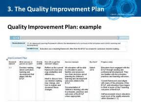 quality improvement report template national quality framework self assessment and quality