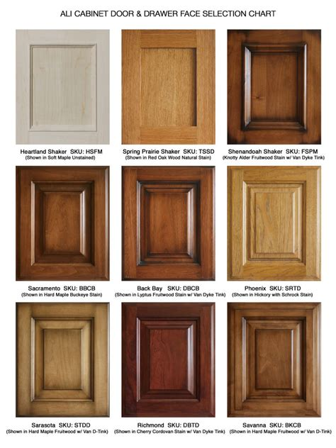 staining unfinished kitchen cabinets stain unfinished cabinets popular kitchen cabinet stains staining oak cabinets grey best cabinet