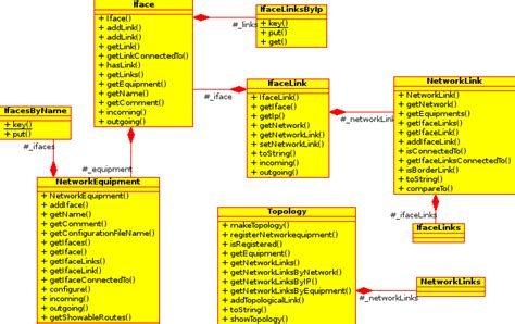 uml network diagram uml diagram network gallery how to guide and refrence