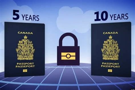 Email Address Search Canada Epassport Canada New Passport Takes A Trip Through Canadian History Photos