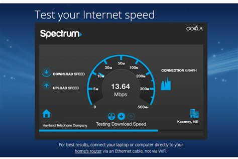 spid test charter speed test a review accuracy check
