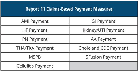 Essays Based Payment Reporting by Hospital Iqr Program Reporting Requirements For 2017
