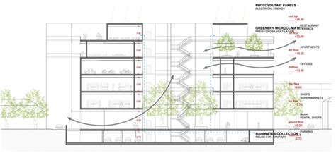 Home Design Roof Plans nib mixed use xavier vilalta architects