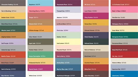 2017 paint color trends paint color trends in 2017