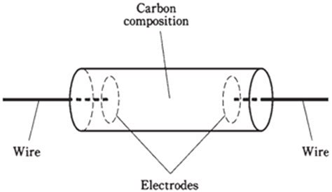 construction of carbon composition resistor carbon composition resistor resistors assignment help
