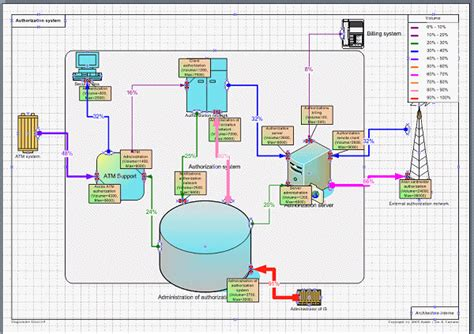 database diagram visio information graphics how can i show a database