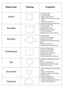 properties of quadrilaterals matching card activit by