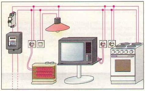 teknologi tepat guna membuat power bank cara membuat rangkaian paralel panduan teknisi